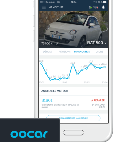Oocar application voiture connectée Autodistribution